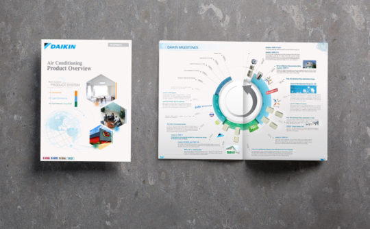 Brochure Design | Daikin Regional Catalogue